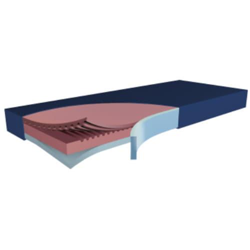 funke hyper foam maxx 250 mattress