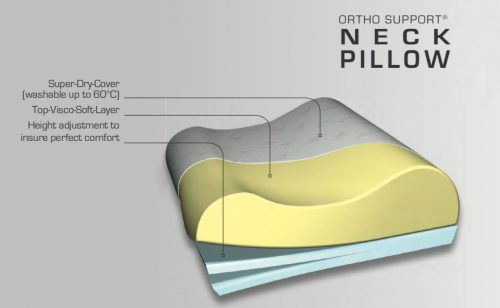 Ortho Support Neck Pillow
